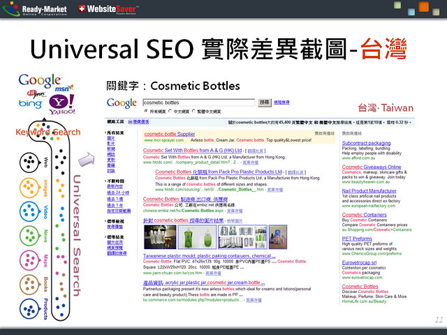 網站救星 WebsiteSaver&trade服務介紹